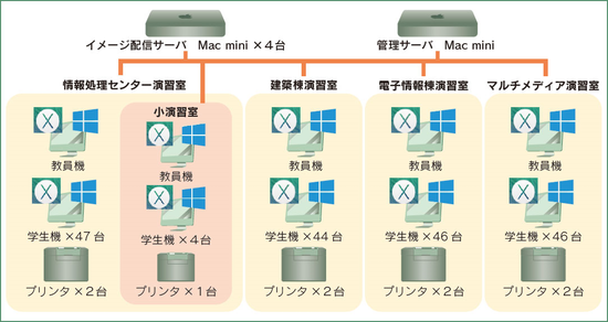 システムイメージ図
